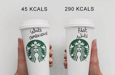 Tel jij je calorieën? Met deze truc behaal jij veel makkelijker je doelen!